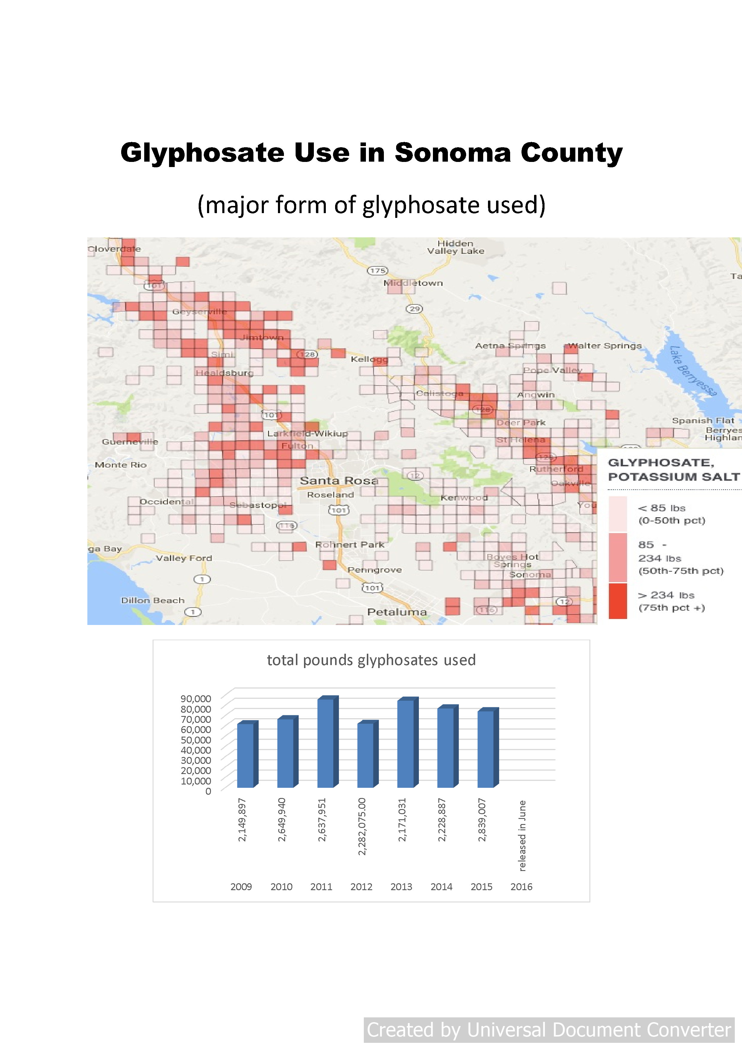 """Glypho9sate us in Sonoma COunty vineyards per CA Dept.of Pesticide Regulations. They reported 74,000 pounds of the concentrate used in 2017 while touting """"sustainabilty""""."""
